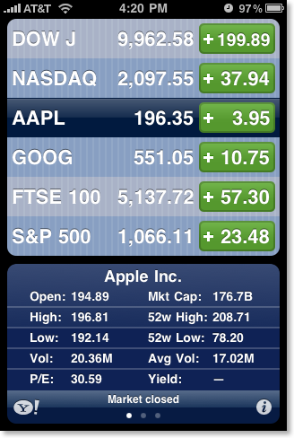 basic stocks screen with more info