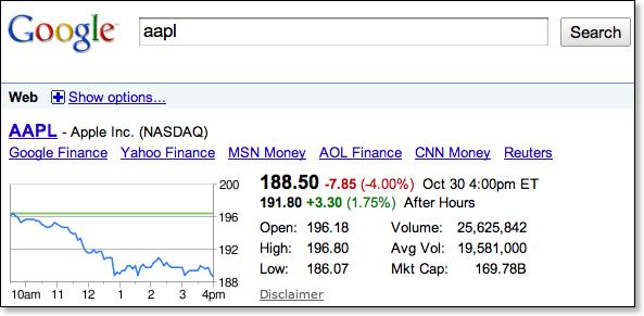 google stocks